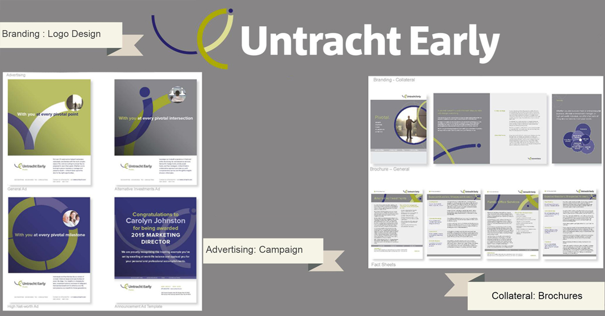 Untracht Early Wins Association for Accounting Marketing Achievement Awards